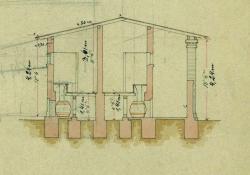historische Plumsklos